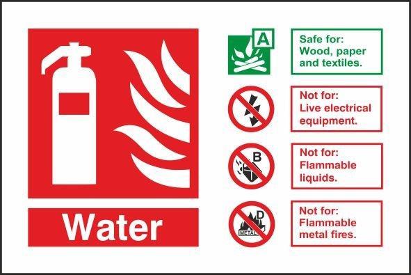 WATER HORIZONTAL SIGN PVC