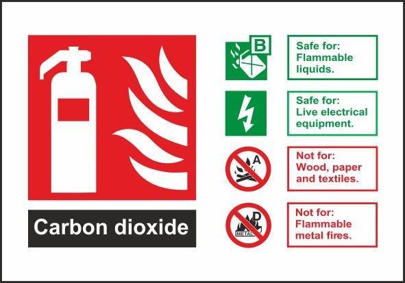 CO2 PVC HORIZONTAL SIGN
