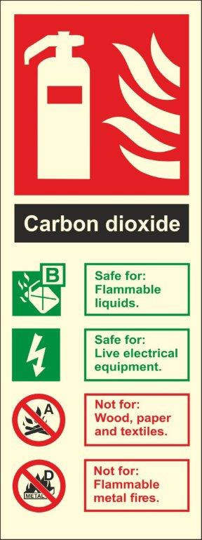 CO2 PVC VERTICAL SIGN