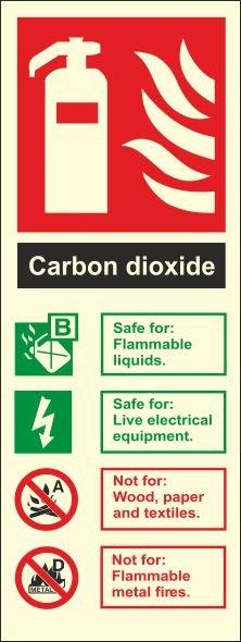 CO2 PHOTOLUMINESCENT VERTICAL SIGN