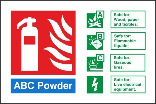 DRY POWDER PVC HORIZONTAL SIGN