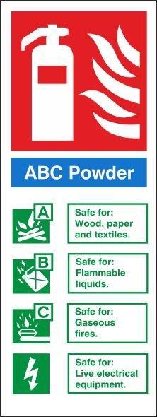 DRY POWDER PVC VERTICAL SIGN