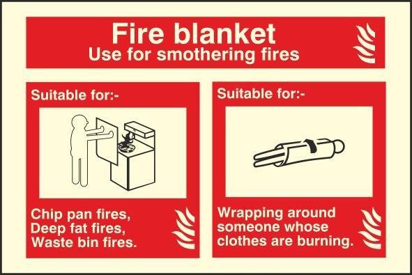 FIRE BLANKET PHOTOLUMINESCENT HORIZONTAL SIGN