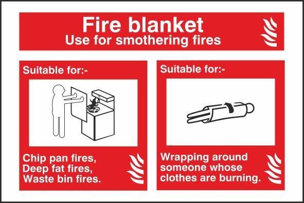 FIRE BLANKET SIGN HORIZONTAL