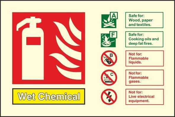 WET CHEMICAL PHOTOLUMINESCENT HORIZONTAL SIGN