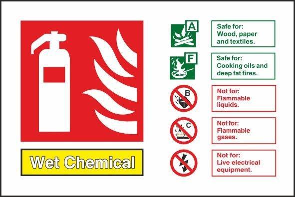 WET CHEMICAL PVC HORIZONTAL SIGN